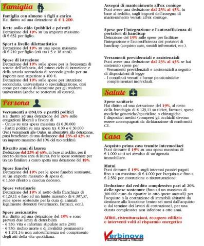 Tutte le detrazioni per il 730 del 2016 cgil vercelli - Detrazione affitto 2016 ...